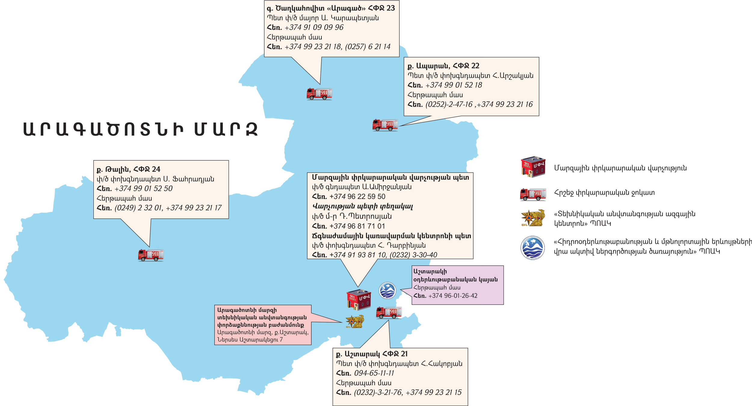 Reform of the Ministry of Emergency Situations by 2018: reorganization 34
